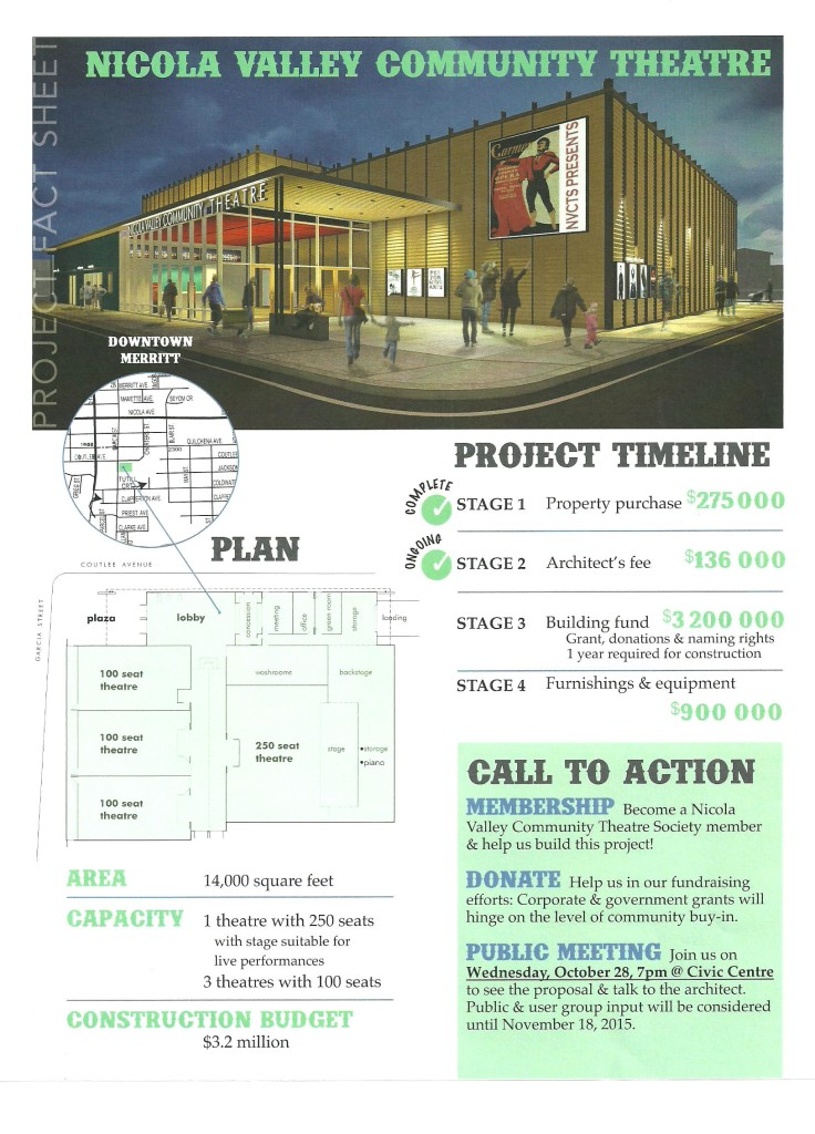 Nicola Valley Community Theatre Project Fact Sheet 001